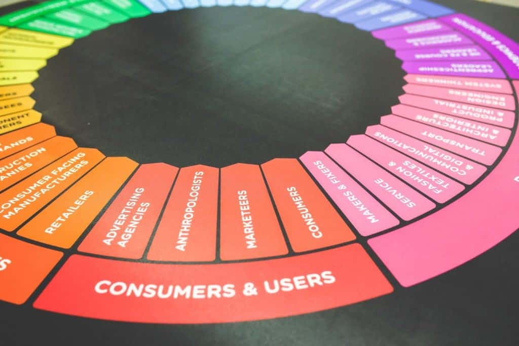 Incredible Marketing Plan Steps – How It Actually Works