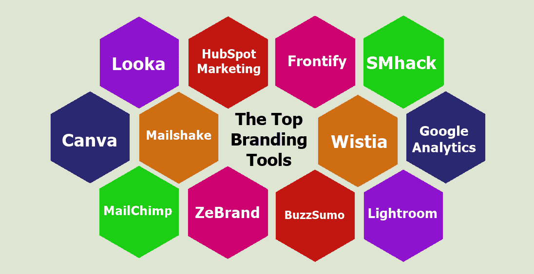 The Top Branding Tools Every Business Should Consider